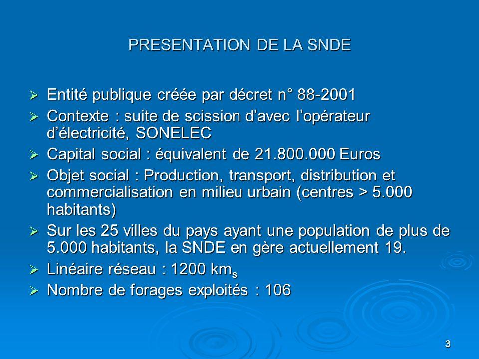3 PRESENTATION DE LA SNDE Entité publique créée par décret n° 88-2001 Entité publique créée par décret n° 88-2001 Contexte : suite de scission davec l