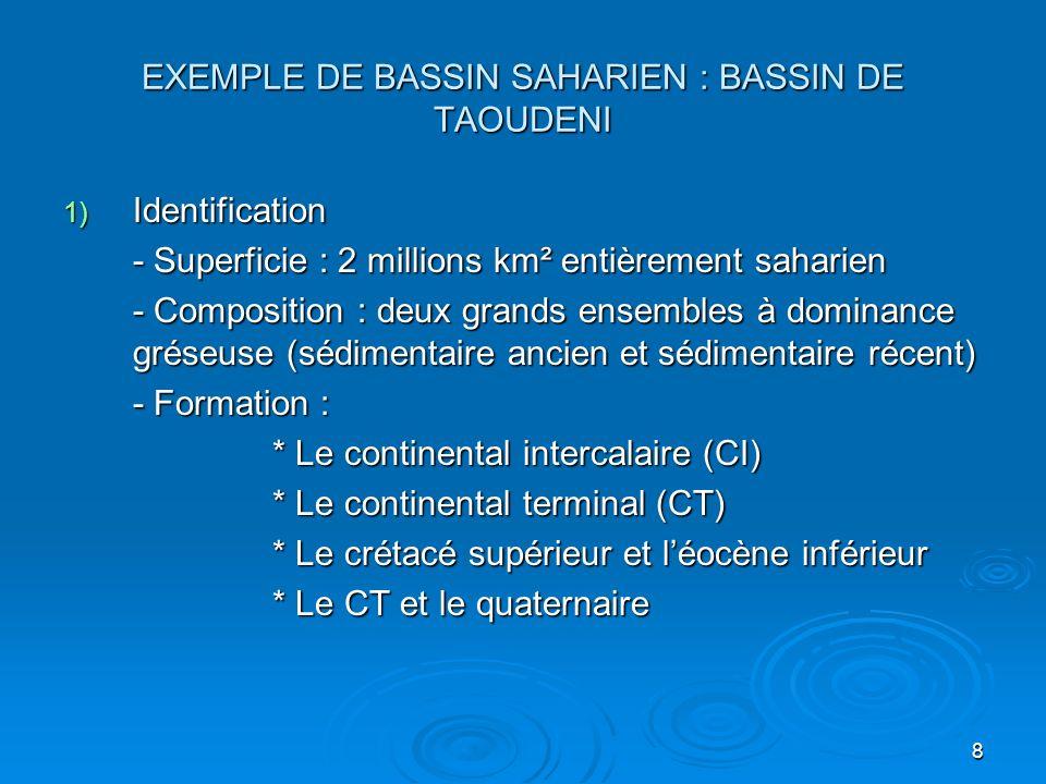 8 EXEMPLE DE BASSIN SAHARIEN : BASSIN DE TAOUDENI 1) Identification - Superficie : 2 millions km² entièrement saharien - Superficie : 2 millions km² e