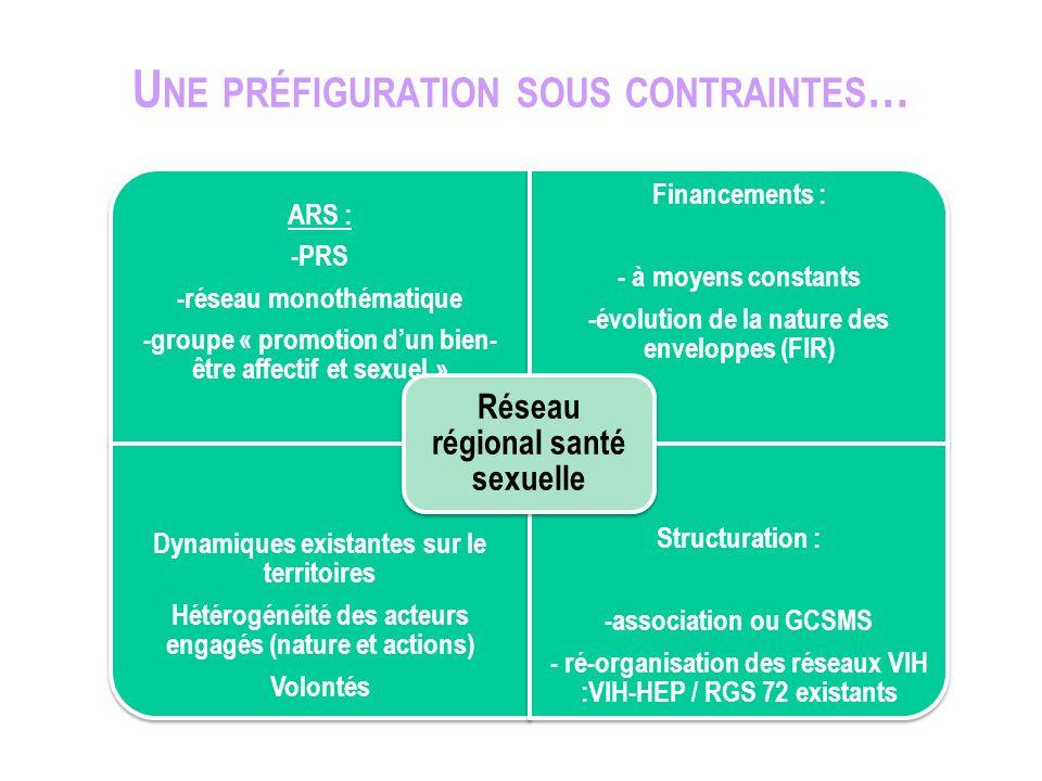 D ÉFINIR UN CHAMP DE COMPÉTENCE « La santé sexuelle est un état de bien-être physique, émotionnel, mental et social associé à la sexualité.