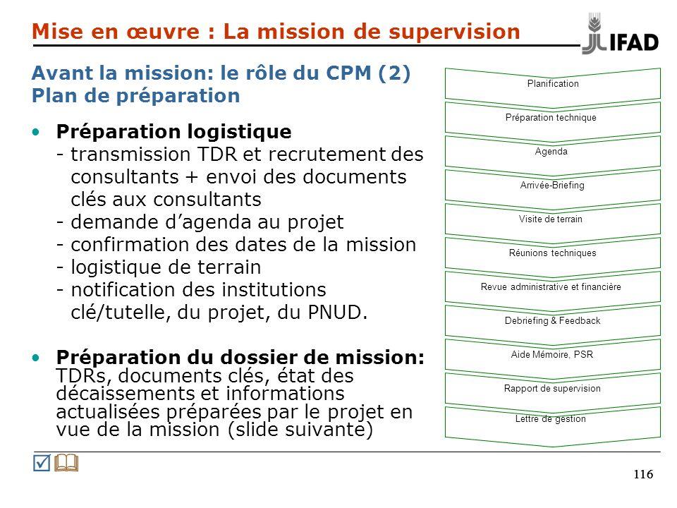 116 Préparation logistique - transmission TDR et recrutement des consultants + envoi des documents clés aux consultants - demande dagenda au projet - confirmation des dates de la mission - logistique de terrain - notification des institutions clé/tutelle, du projet, du PNUD.