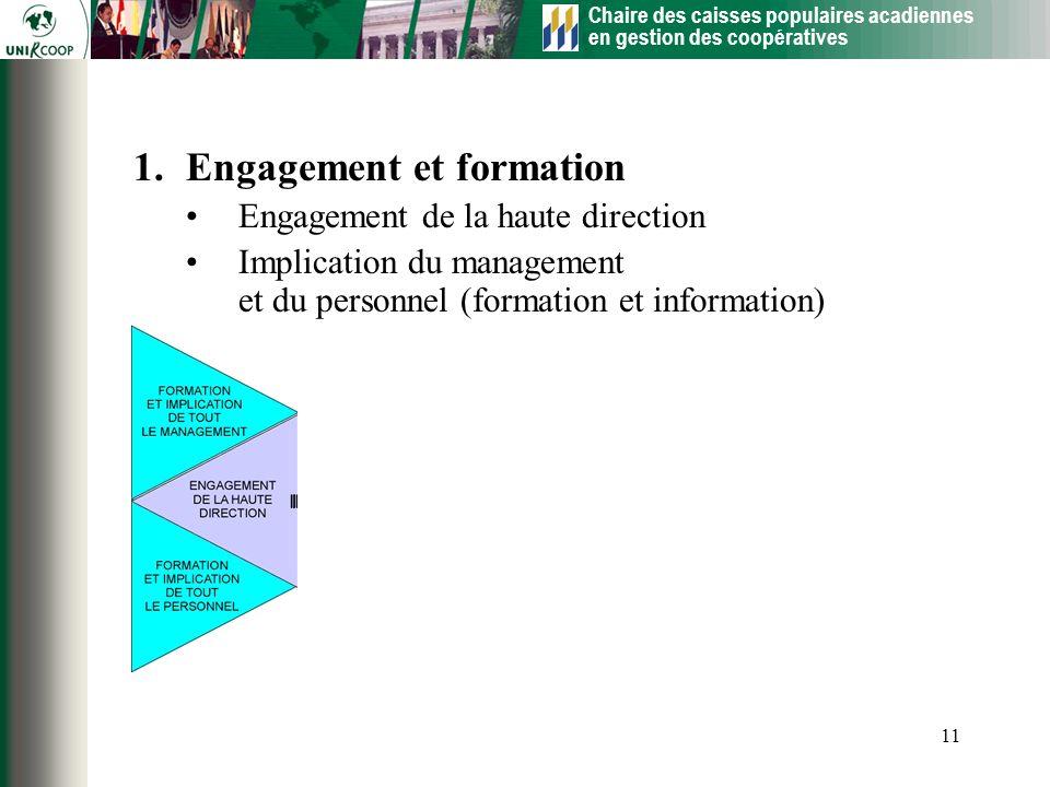 Chaire des caisses populaires acadiennes en gestion des coopératives 11 1.Engagement et formation Engagement de la haute direction Implication du mana