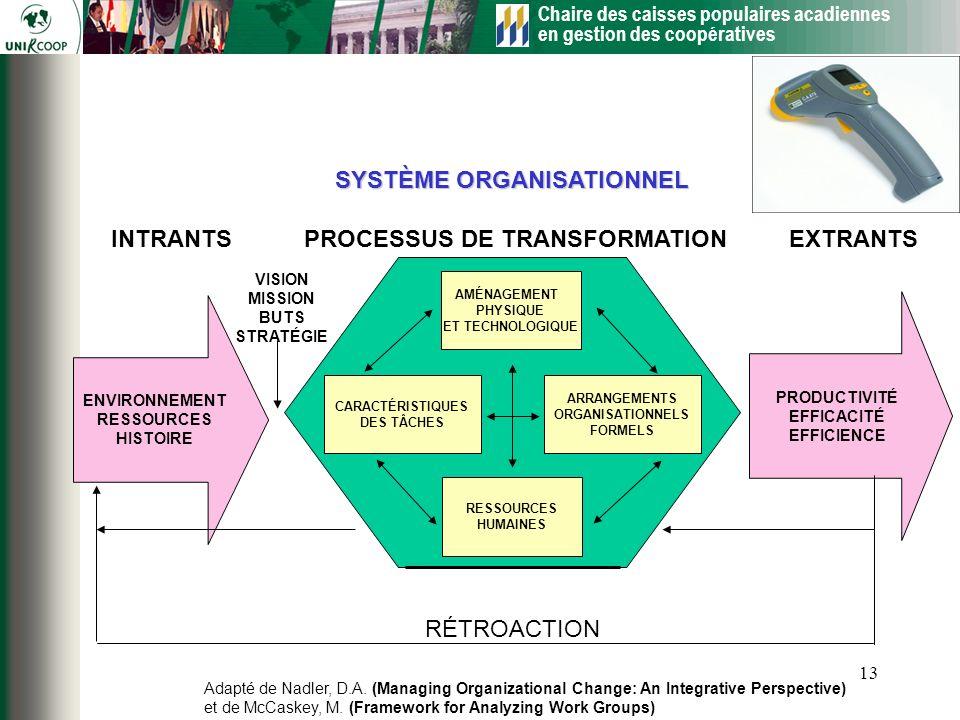 Chaire des caisses populaires acadiennes en gestion des coopératives 13 SYSTÈME ORGANISATIONNEL CARACTÉRISTIQUES DES TÂCHES ARRANGEMENTS ORGANISATIONN
