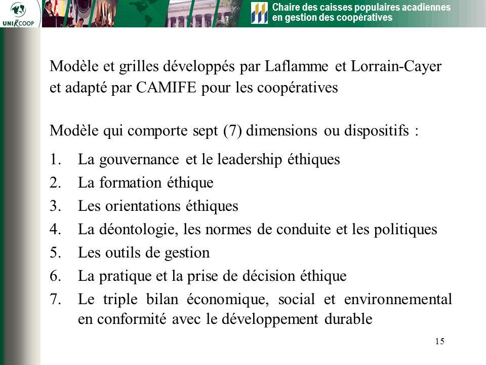 Chaire des caisses populaires acadiennes en gestion des coopératives 15 1.La gouvernance et le leadership éthiques 2.La formation éthique 3.Les orient