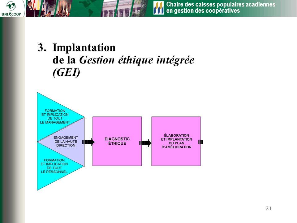 Chaire des caisses populaires acadiennes en gestion des coopératives 21 3.Implantation de la Gestion éthique intégrée (GEI)