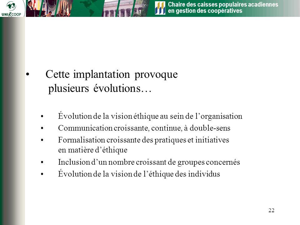 Chaire des caisses populaires acadiennes en gestion des coopératives 22 Cette implantation provoque plusieurs évolutions… Évolution de la vision éthiq