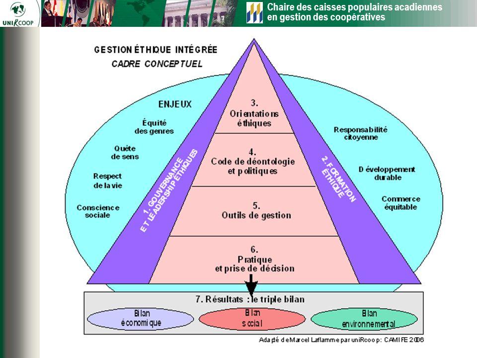 Chaire des caisses populaires acadiennes en gestion des coopératives 26