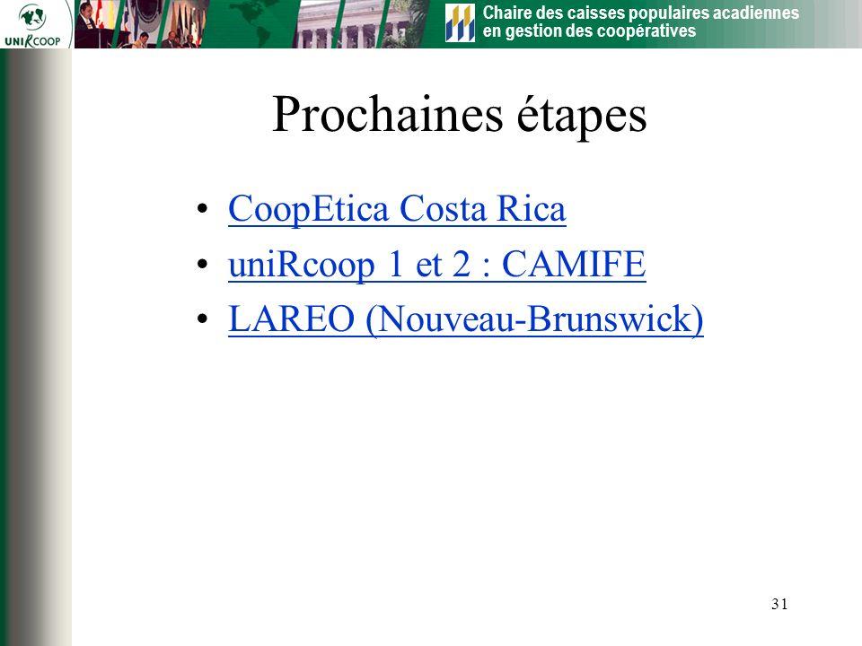 Chaire des caisses populaires acadiennes en gestion des coopératives 31 Prochaines étapes CoopEtica Costa Rica uniRcoop 1 et 2 : CAMIFE LAREO (Nouveau