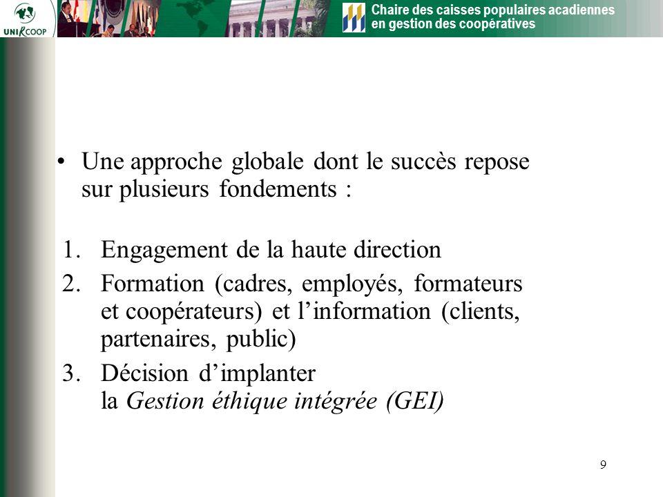 Chaire des caisses populaires acadiennes en gestion des coopératives 9 1.Engagement de la haute direction 2.Formation (cadres, employés, formateurs et