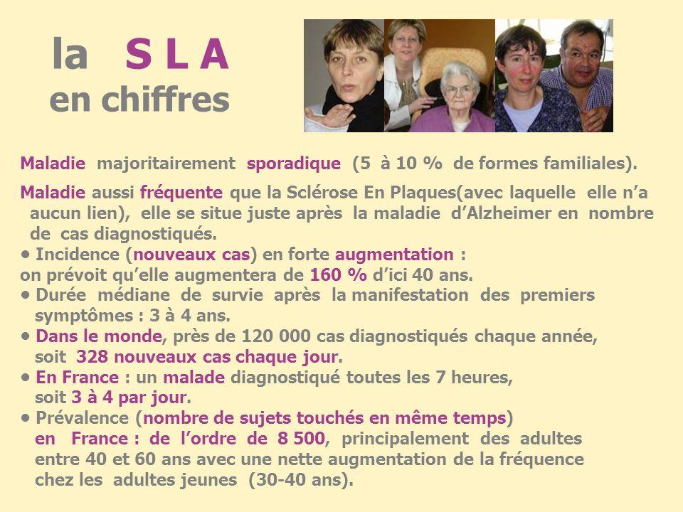 la S L A en mots La Sclérose Latérale Amyotrophique (SLA), aussi appelée en France maladie de Charcot, est une grave affection qui se caractérise par