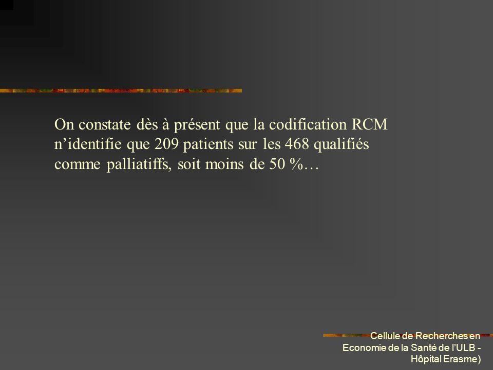 Cellule de Recherches en Economie de la Santé de lULB - Hôpital Erasme) On constate dès à présent que la codification RCM nidentifie que 209 patients