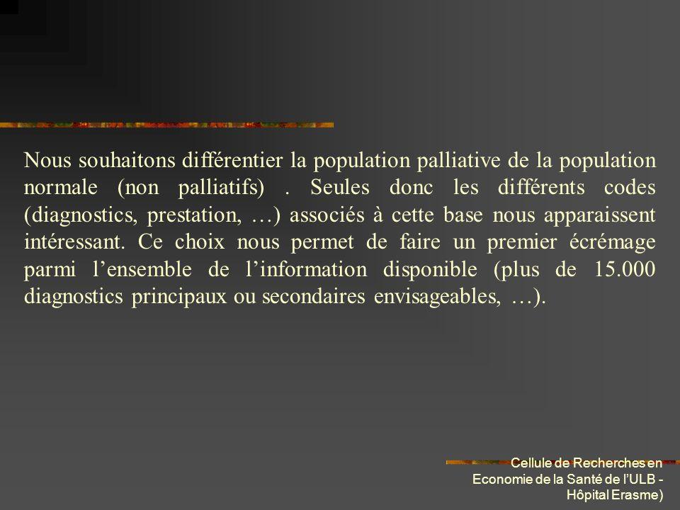 Cellule de Recherches en Economie de la Santé de lULB - Hôpital Erasme) Nous souhaitons différentier la population palliative de la population normale