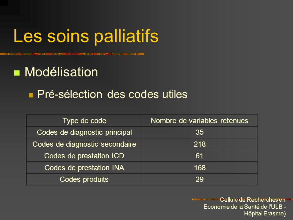 Cellule de Recherches en Economie de la Santé de lULB - Hôpital Erasme) Les soins palliatifs Modélisation Pré-sélection des codes utiles Type de codeNombre de variables retenues Codes de diagnostic principal35 Codes de diagnostic secondaire218 Codes de prestation ICD61 Codes de prestation INA168 Codes produits29