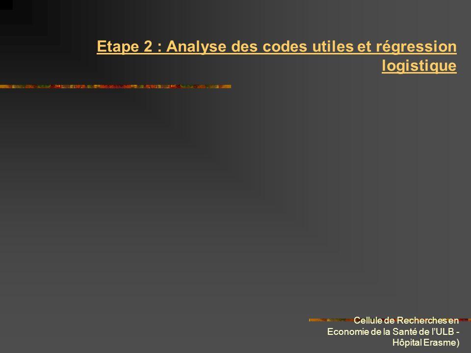 Cellule de Recherches en Economie de la Santé de lULB - Hôpital Erasme) Etape 2 : Analyse des codes utiles et régression logistique