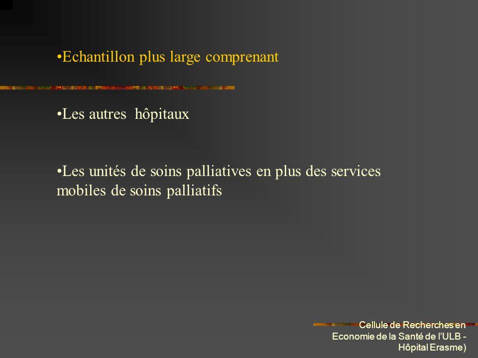 Cellule de Recherches en Economie de la Santé de lULB - Hôpital Erasme) Echantillon plus large comprenant Les autres hôpitaux Les unités de soins palliatives en plus des services mobiles de soins palliatifs