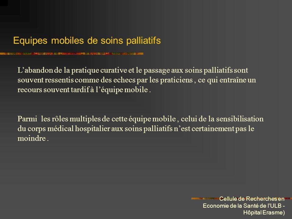 Cellule de Recherches en Economie de la Santé de lULB - Hôpital Erasme) Equipes mobiles de soins palliatifs Labandon de la pratique curative et le pas