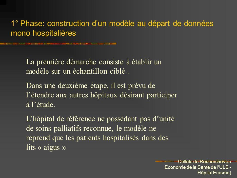 Cellule de Recherches en Economie de la Santé de lULB - Hôpital Erasme) 1° Phase: construction dun modèle au départ de données mono hospitalières La p