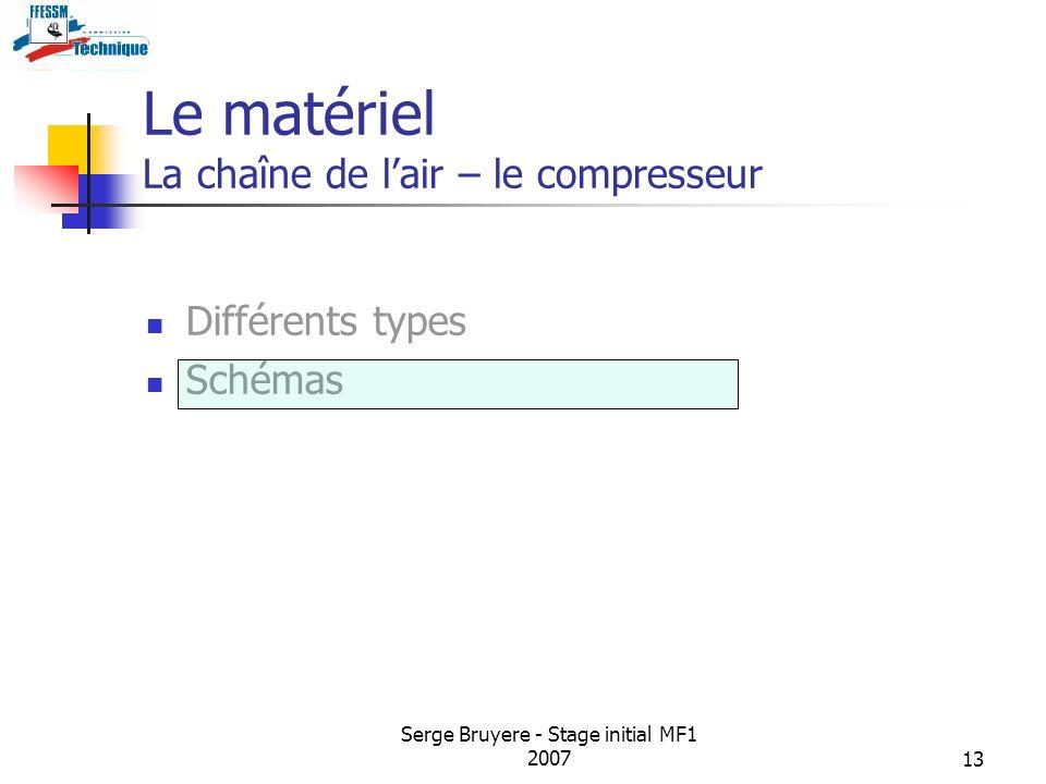 Serge Bruyere - Stage initial MF1 200713 Le matériel La chaîne de lair – le compresseur Différents types Schémas