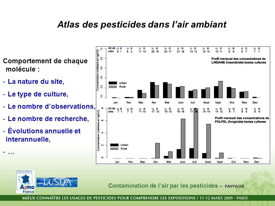 Atlas des pesticides dans lair ambiant Comportement de chaque molécule : - La nature du site, - Le type de culture, - Le nombre dobservations, - Le no