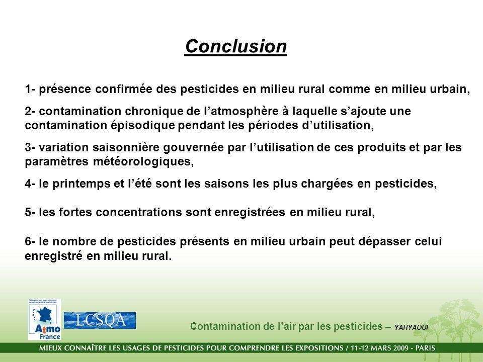 Conclusion 1- présence confirmée des pesticides en milieu rural comme en milieu urbain, 2- contamination chronique de latmosphère à laquelle sajoute u
