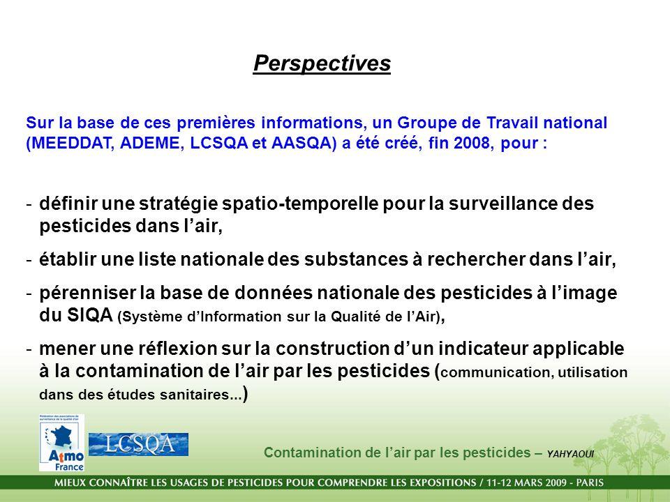 Perspectives -définir une stratégie spatio-temporelle pour la surveillance des pesticides dans lair, -établir une liste nationale des substances à rec