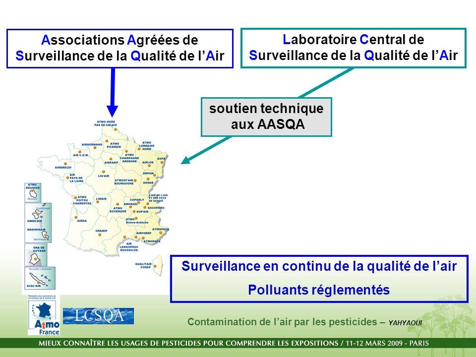 Associations Agréées de Surveillance de la Qualité de lAir Surveillance en continu de la qualité de lair Polluants réglementés Laboratoire Central de