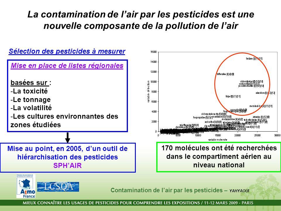 Mise en place de listes régionales basées sur : -La toxicité -Le tonnage -La volatilité -Les cultures environnantes des zones étudiées La contaminatio