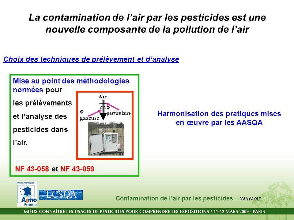 La contamination de lair par les pesticides est une nouvelle composante de la pollution de lair Choix des techniques de prélèvement et danalyse Mise a