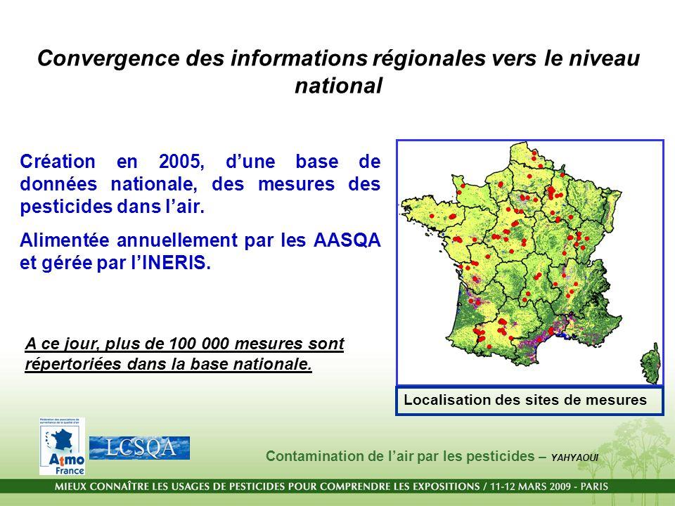 Convergence des informations régionales vers le niveau national Création en 2005, dune base de données nationale, des mesures des pesticides dans lair