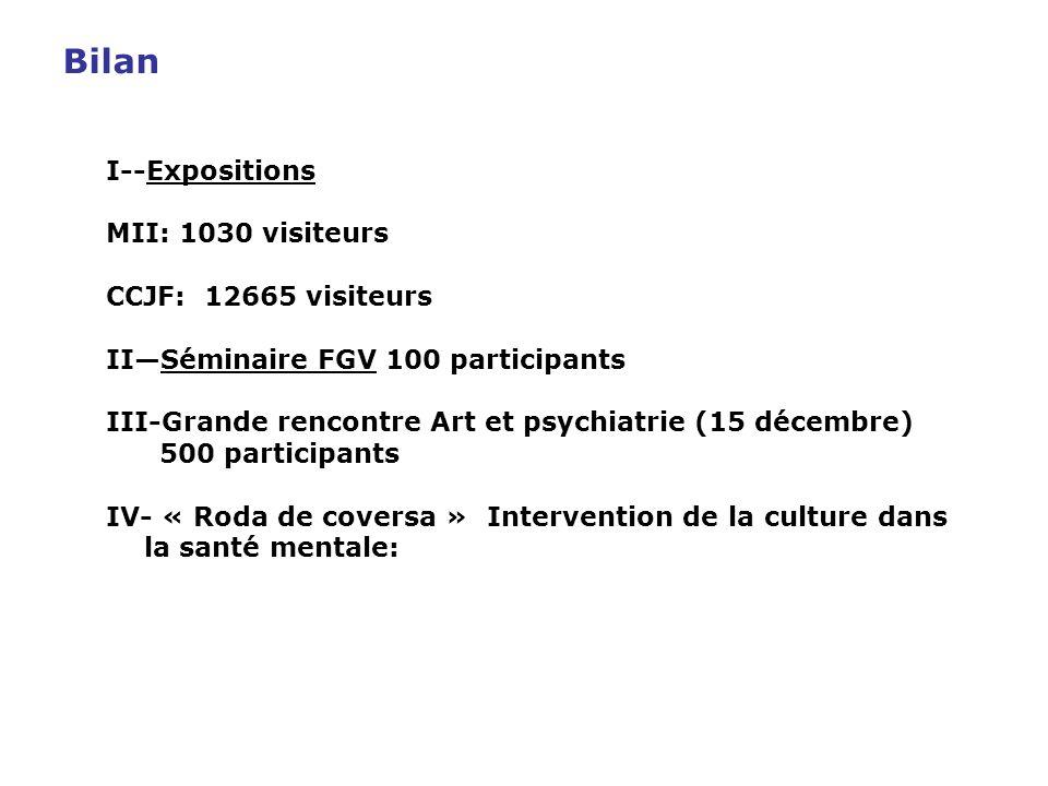 I--Expositions MII: 1030 visiteurs CCJF: 12665 visiteurs IISéminaire FGV 100 participants III-Grande rencontre Art et psychiatrie (15 décembre) 500 pa