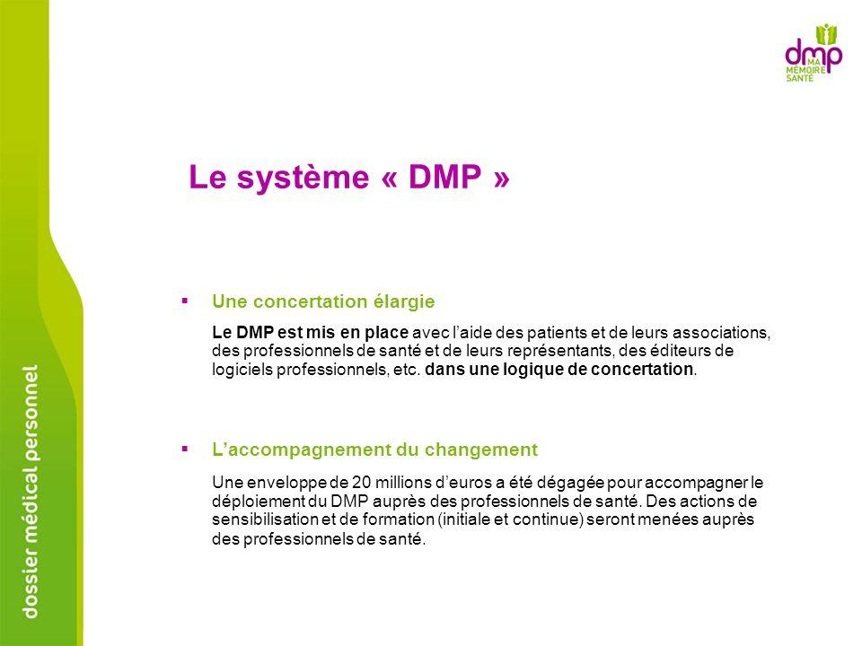 Le système « DMP » Une concertation élargie Le DMP est mis en place avec laide des patients et de leurs associations, des professionnels de santé et d