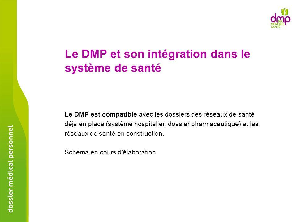 Le DMP est compatible avec les dossiers des réseaux de santé déjà en place (système hospitalier, dossier pharmaceutique) et les réseaux de santé en co