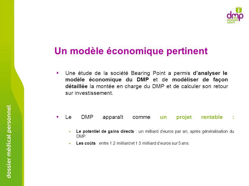 Une étude de la société Bearing Point a permis danalyser le modèle économique du DMP et de modéliser de façon détaillée la montée en charge du DMP et