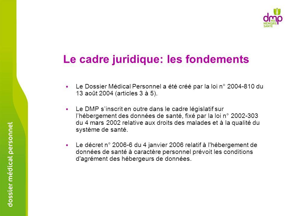 Le Dossier Médical Personnel a été créé par la loi n° 2004-810 du 13 août 2004 (articles 3 à 5). Le DMP sinscrit en outre dans le cadre législatif sur