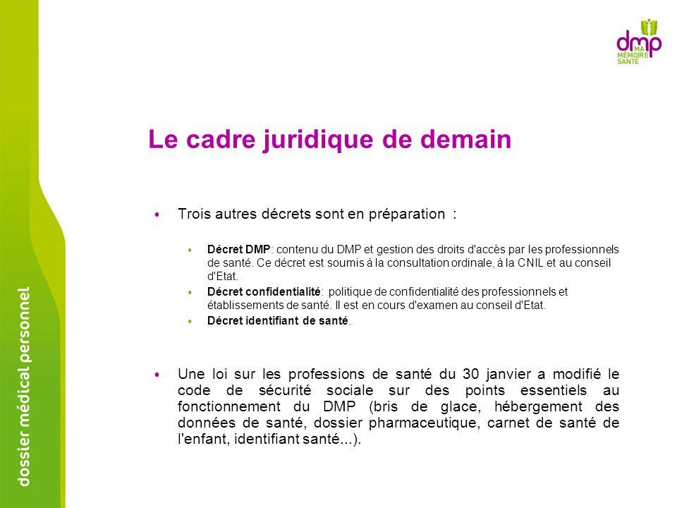 Trois autres décrets sont en préparation : Décret DMP: contenu du DMP et gestion des droits d'accès par les professionnels de santé. Ce décret est sou