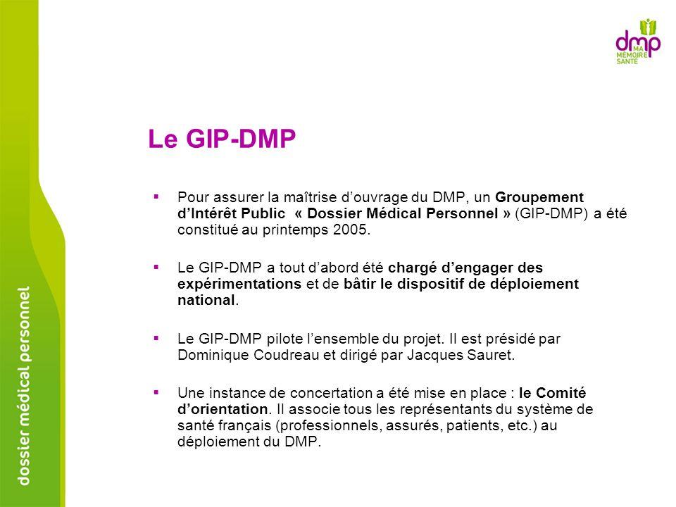 Le GIP-DMP Pour assurer la maîtrise douvrage du DMP, un Groupement dIntérêt Public « Dossier Médical Personnel » (GIP-DMP) a été constitué au printemp