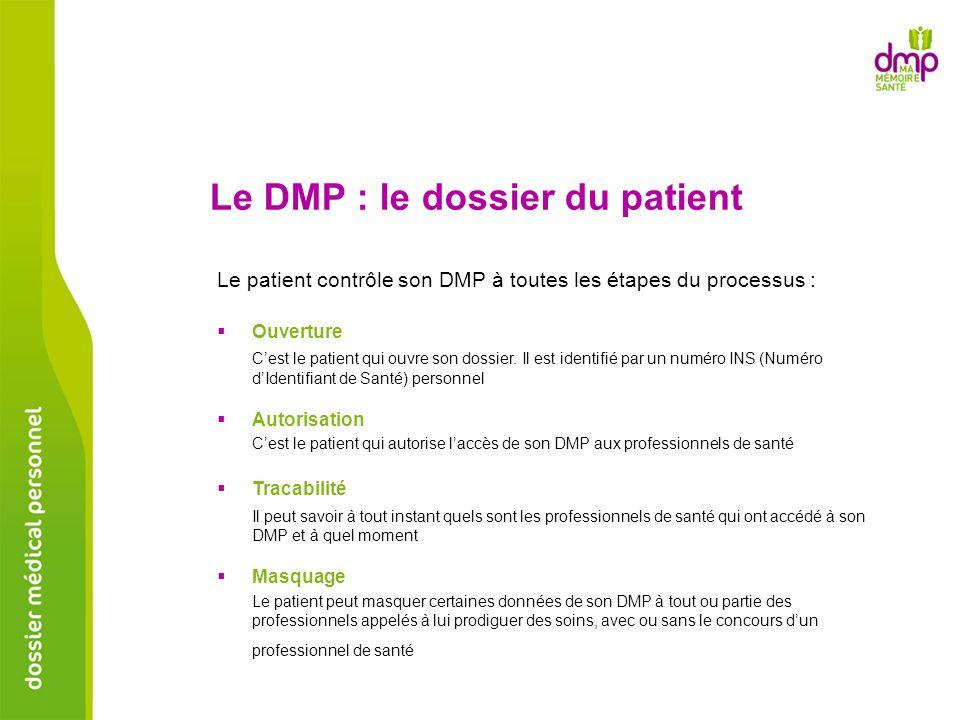 Le DMP : le dossier du patient Le patient contrôle son DMP à toutes les étapes du processus : Ouverture Cest le patient qui ouvre son dossier. Il est