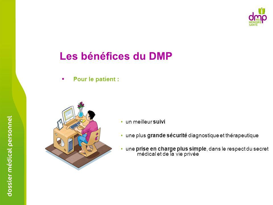 Les bénéfices du DMP Pour les professionnels de santé : la possibilité déchanger facilement des informations et de mieux suivre leur patient la possibilité davoir accès à une véritable « photographie » de la santé du patient mise à jour en temps réel, sans double saisie.