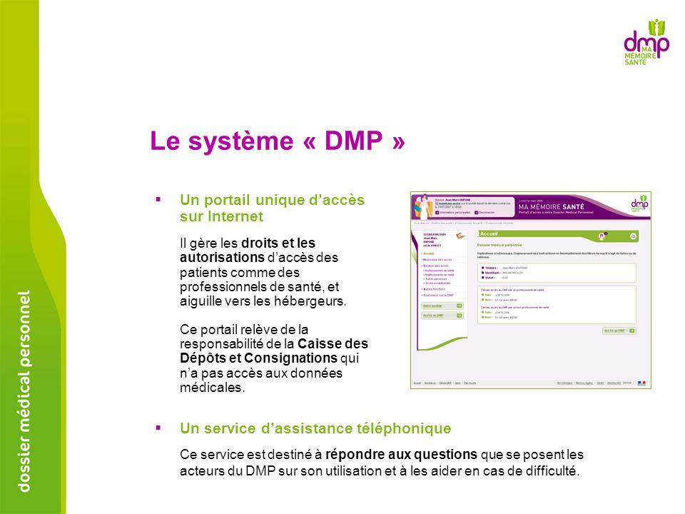 Le système « DMP » Un service dassistance téléphonique Ce service est destiné à répondre aux questions que se posent les acteurs du DMP sur son utilis