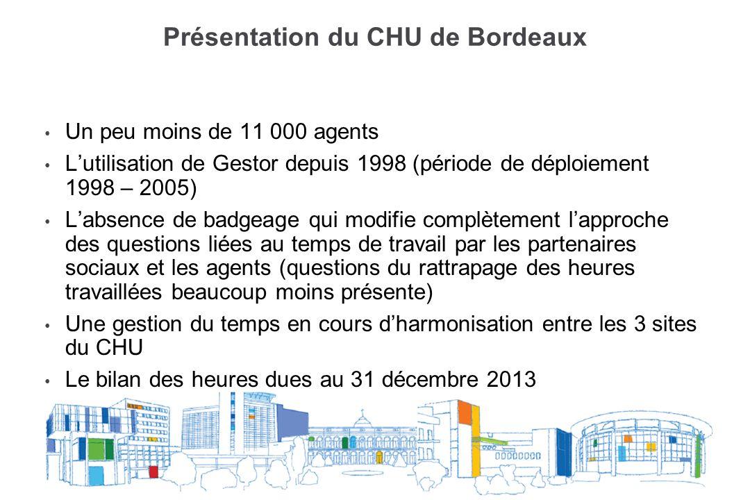 Présentation du CHU de Bordeaux Un peu moins de 11 000 agents Lutilisation de Gestor depuis 1998 (période de déploiement 1998 – 2005) Labsence de badg