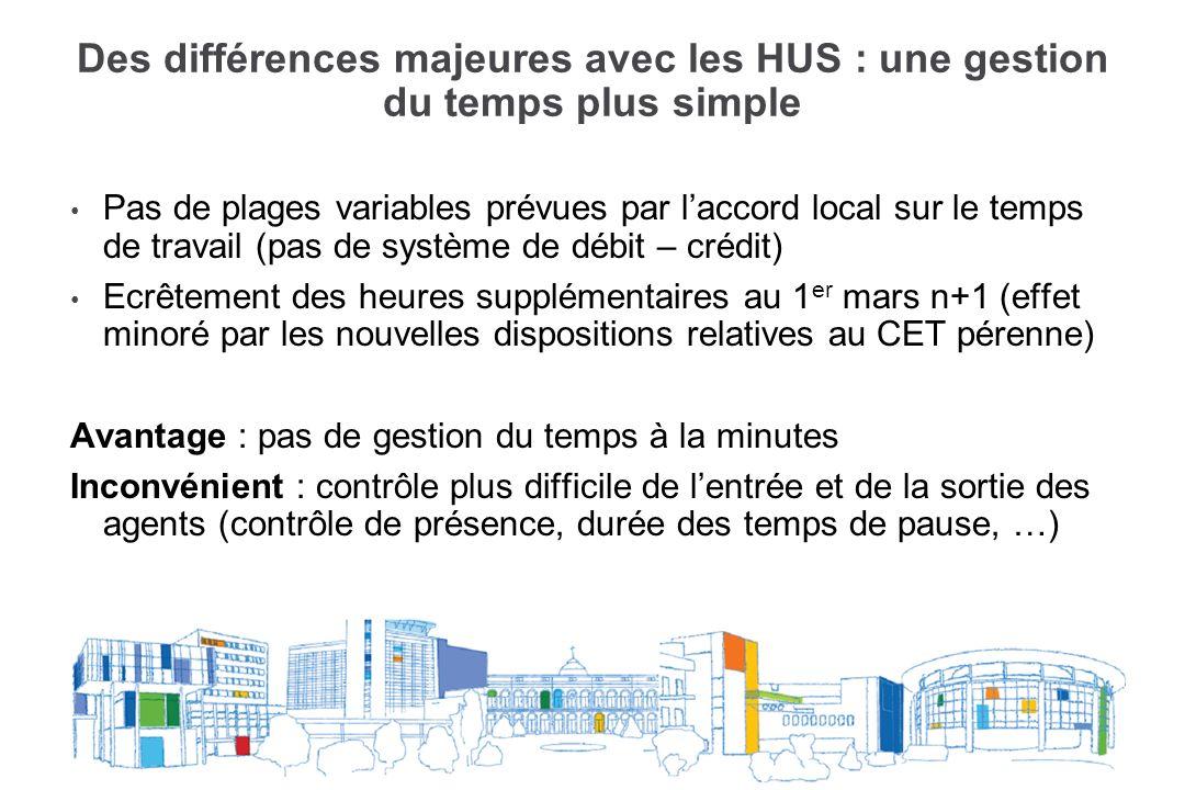 Des différences majeures avec les HUS : une gestion du temps plus simple Pas de plages variables prévues par laccord local sur le temps de travail (pa