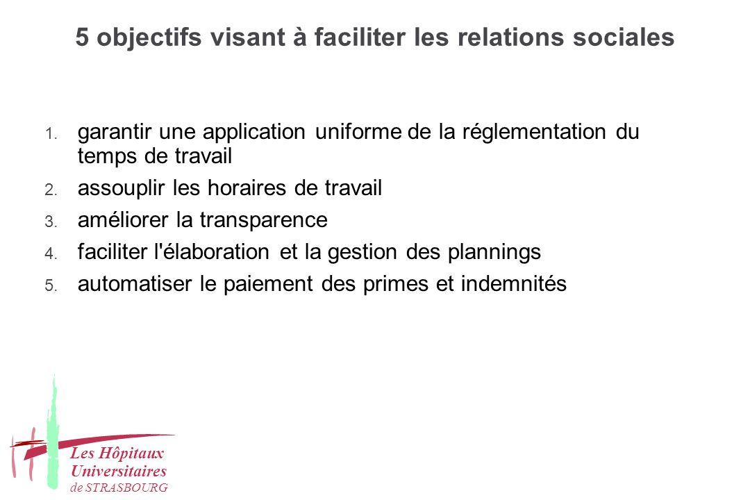 5 objectifs visant à faciliter les relations sociales 1. 1. garantir une application uniforme de la réglementation du temps de travail 2. 2. assouplir