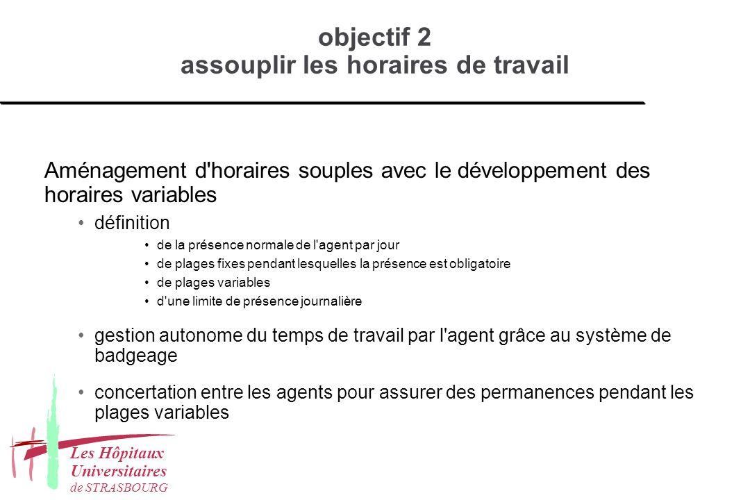 objectif 2 assouplir les horaires de travail Aménagement d'horaires souples avec le développement des horaires variables définition de la présence nor