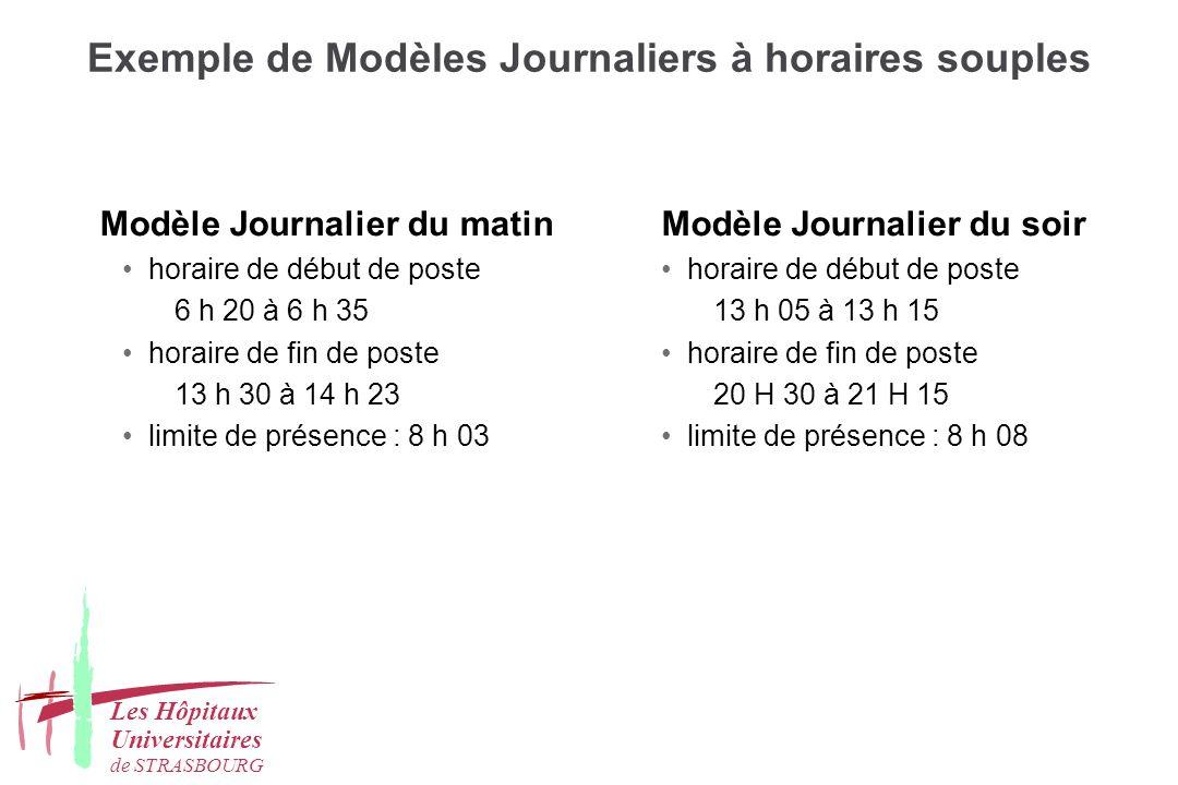 Exemple de Modèles Journaliers à horaires souples Modèle Journalier du matin horaire de début de poste 6 h 20 à 6 h 35 horaire de fin de poste 13 h 30