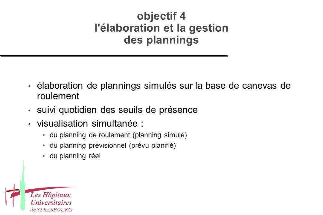 objectif 4 l élaboration et la gestion des plannings élaboration de plannings simulés sur la base de canevas de roulement suivi quotidien des seuils de présence visualisation simultanée : du planning de roulement (planning simulé) du planning prévisionnel (prévu planifié) du planning réel Les Hôpitaux Universitaires de STRASBOURG
