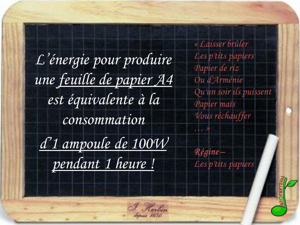 « Laisser brûler Les p tits papiers Papier de riz Ou d Arménie Qu un soir ils puissent Papier maïs Vous réchauffer … » Régine – Les p tits papiers Lénergie pour produire une feuille de papier A4 est équivalente à la consommation d1 ampoule de 100W pendant 1 heure !