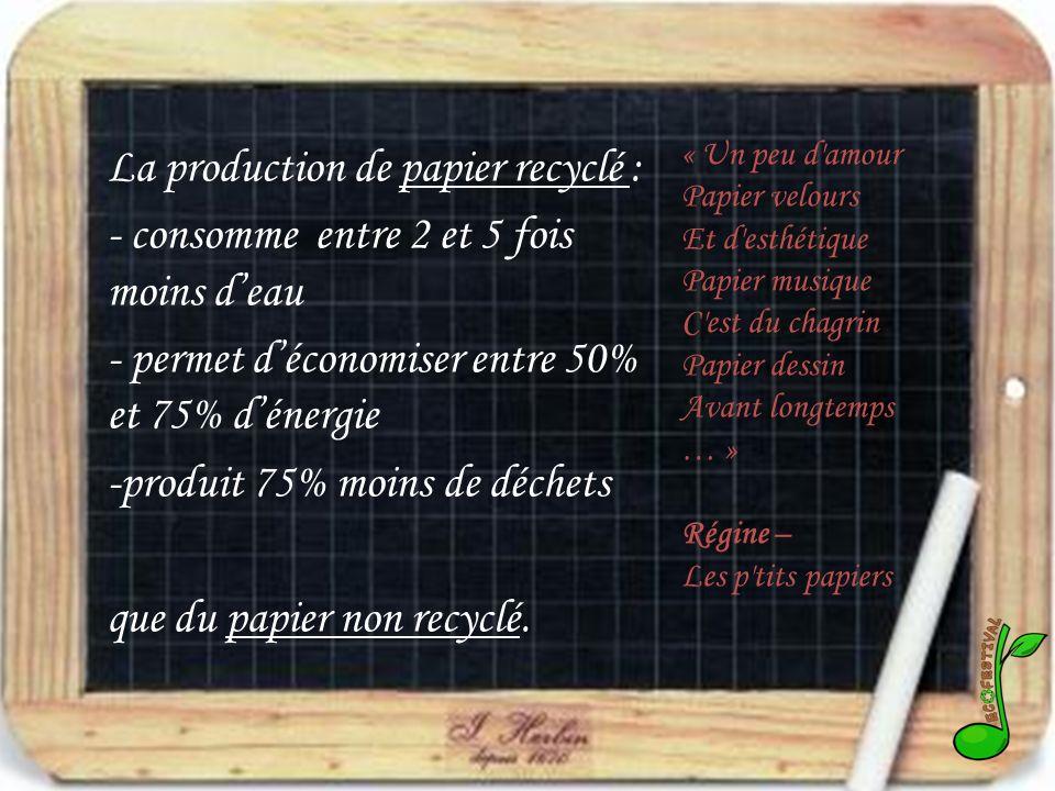 « Un peu d amour Papier velours Et d esthétique Papier musique C est du chagrin Papier dessin Avant longtemps … » Régine – Les p tits papiers La production de papier recyclé : - consomme entre 2 et 5 fois moins deau - permet déconomiser entre 50% et 75% dénergie -produit 75% moins de déchets que du papier non recyclé.