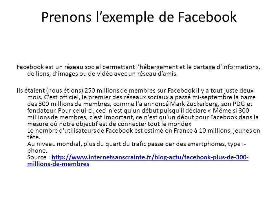 Prenons lexemple de Facebook Facebook est un réseau social permettant lhébergement et le partage dinformations, de liens, dimages ou de vidéo avec un