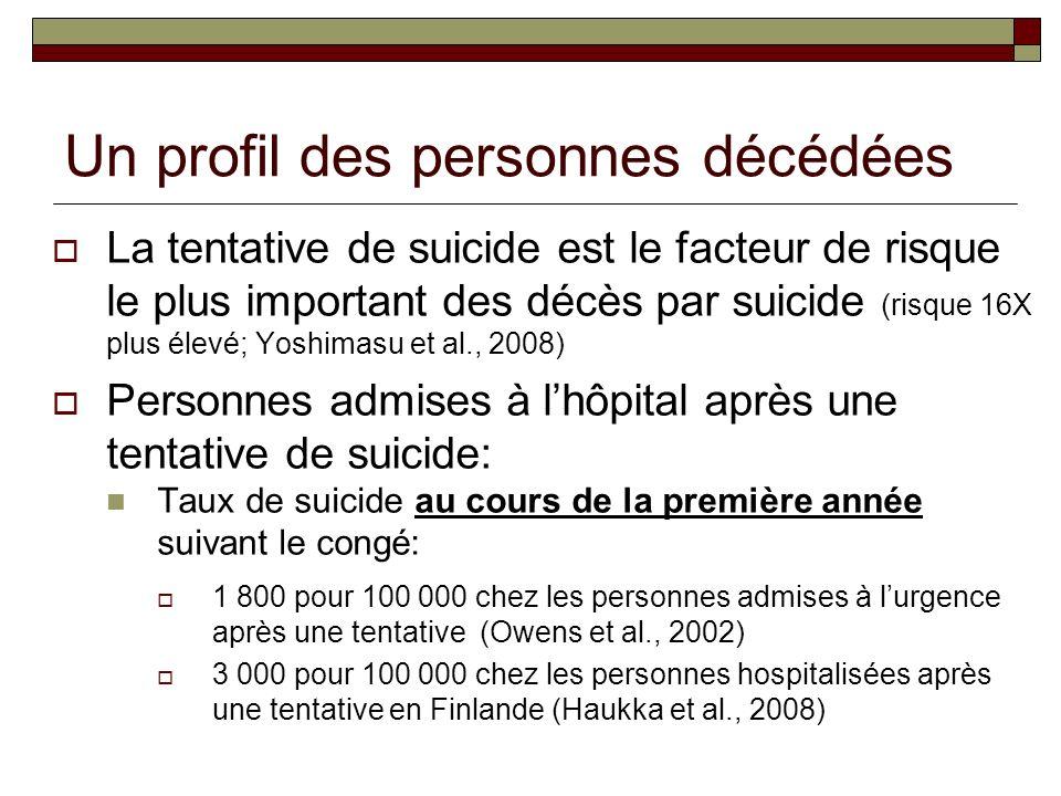 80% des personnes qui se suicident sont des hommes: Ladhésion au rôle masculin traditionnel (stoïcisme, autonomie, réussite, agressivité) est associée à un risque plus élevé de comportements suicidaires ( Houle et al., 2008 ) Les exigences de la psychothérapie sont en contradiction avec celles du rôle masculin (Brooks et al., 1998) Un profil des personnes décédées
