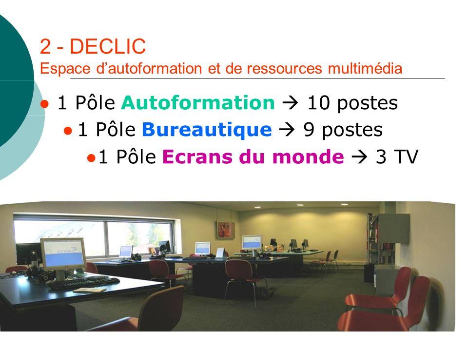 2 - DECLIC Espace dautoformation et de ressources multimédia 1 Pôle Autoformation 10 postes 1 Pôle Bureautique 9 postes 1 Pôle Ecrans du monde 3 TV