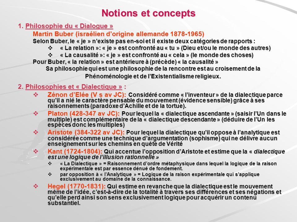 Notions et concepts 1. Philosophie du « Dialogue » Martin Buber (israélien dorigine allemande 1878-1965) Selon Buber, le « je » nexiste pas en-soi et